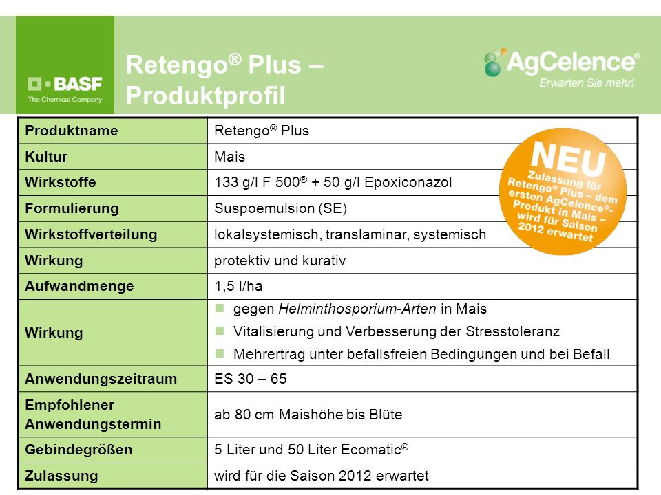 Retengo® Plus – Produktprofil