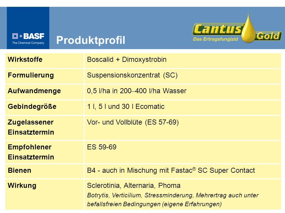Produktprofil Wirkstoffe Boscalid + Dimoxystrobin Formulierung