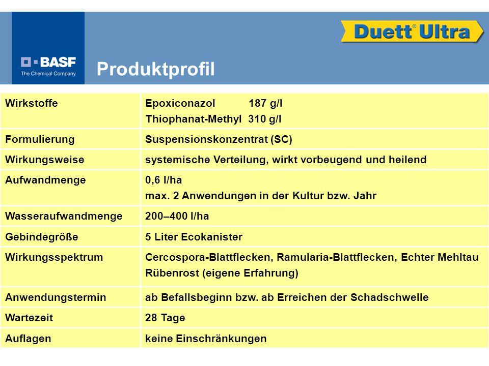 Produktprofil Wirkstoffe Epoxiconazol 187 g/l