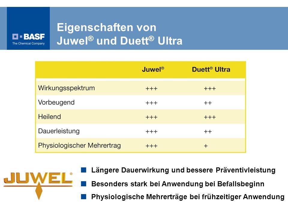 Eigenschaften von Juwel® und Duett® Ultra