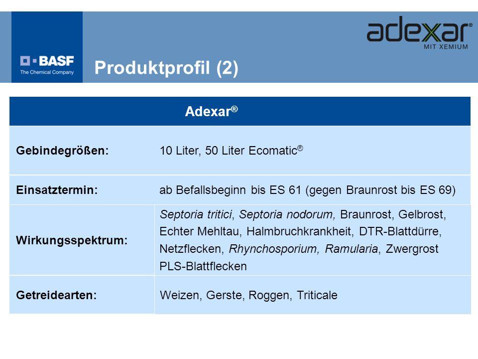 Produktprofil (2) Adexar® Gebindegrößen: 10 Liter, 50 Liter Ecomatic®
