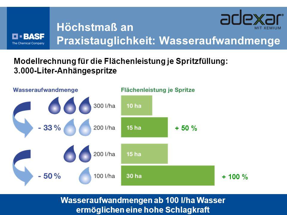 Höchstmaß an Praxistauglichkeit: Wasseraufwandmenge