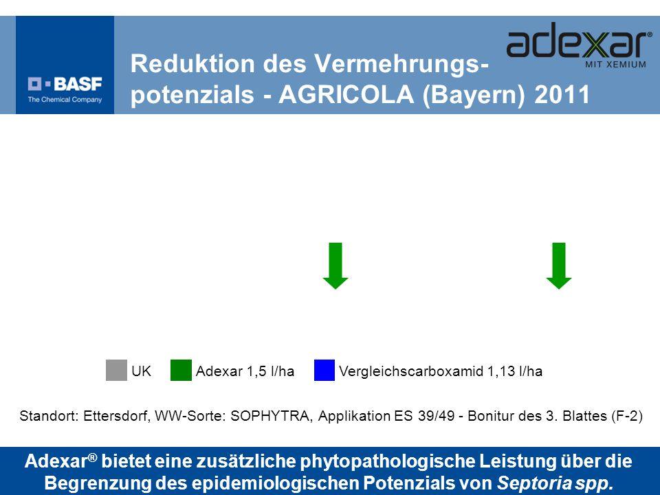 Reduktion des Vermehrungs- potenzials - AGRICOLA (Bayern) 2011