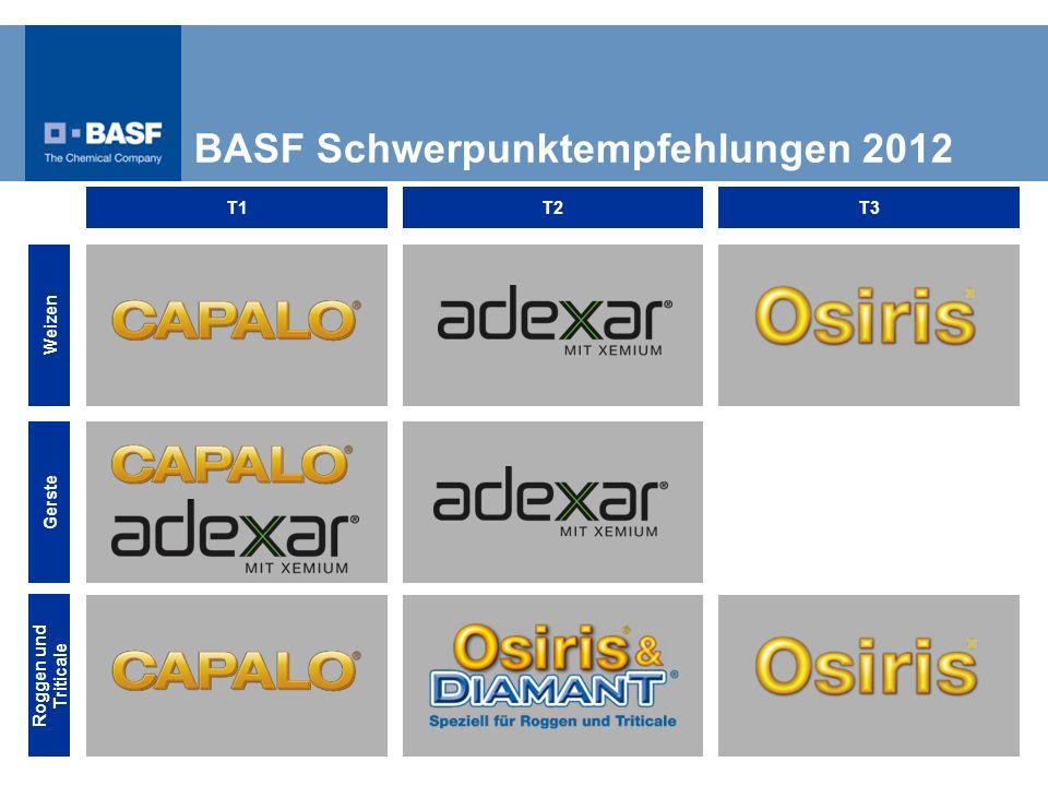 BASF Schwerpunktempfehlungen 2012