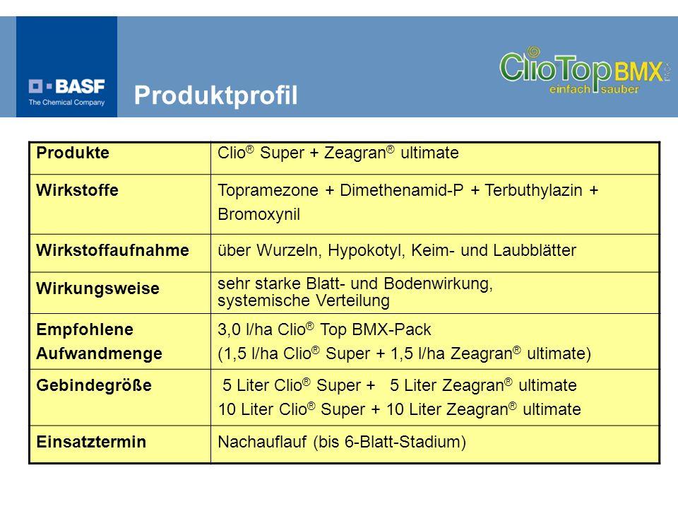 Produktprofil Produkte Clio® Super + Zeagran® ultimate Wirkstoffe