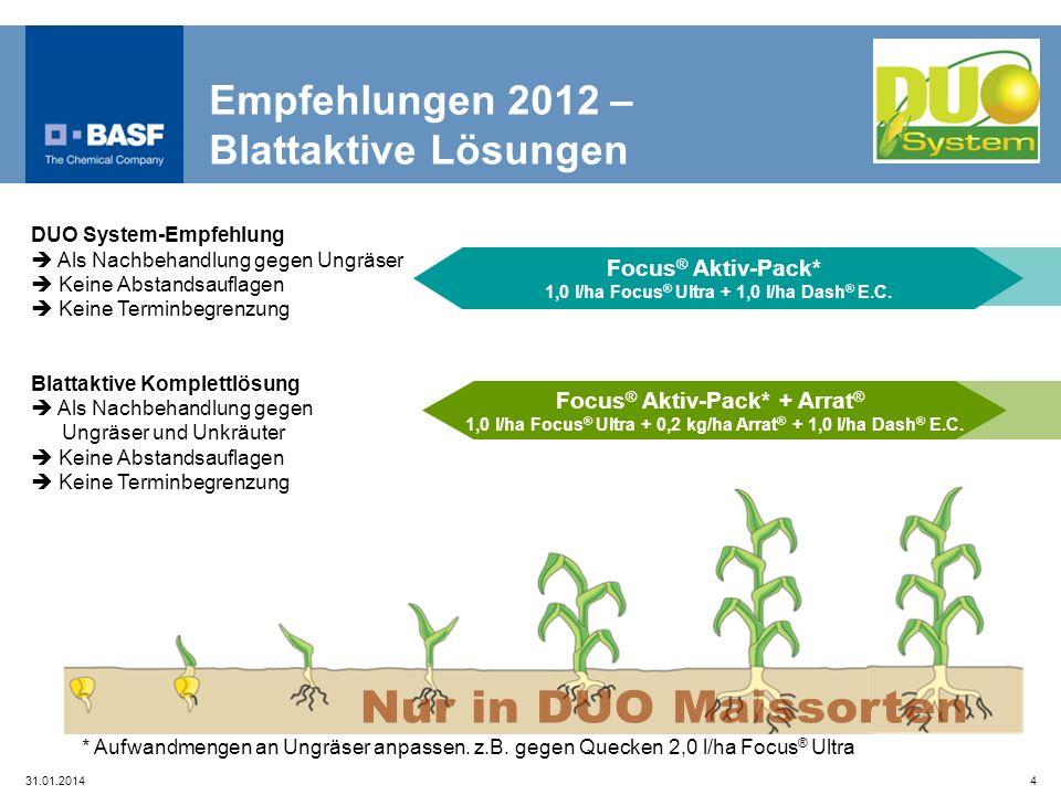 Empfehlungen 2012 – Blattaktive Lösungen