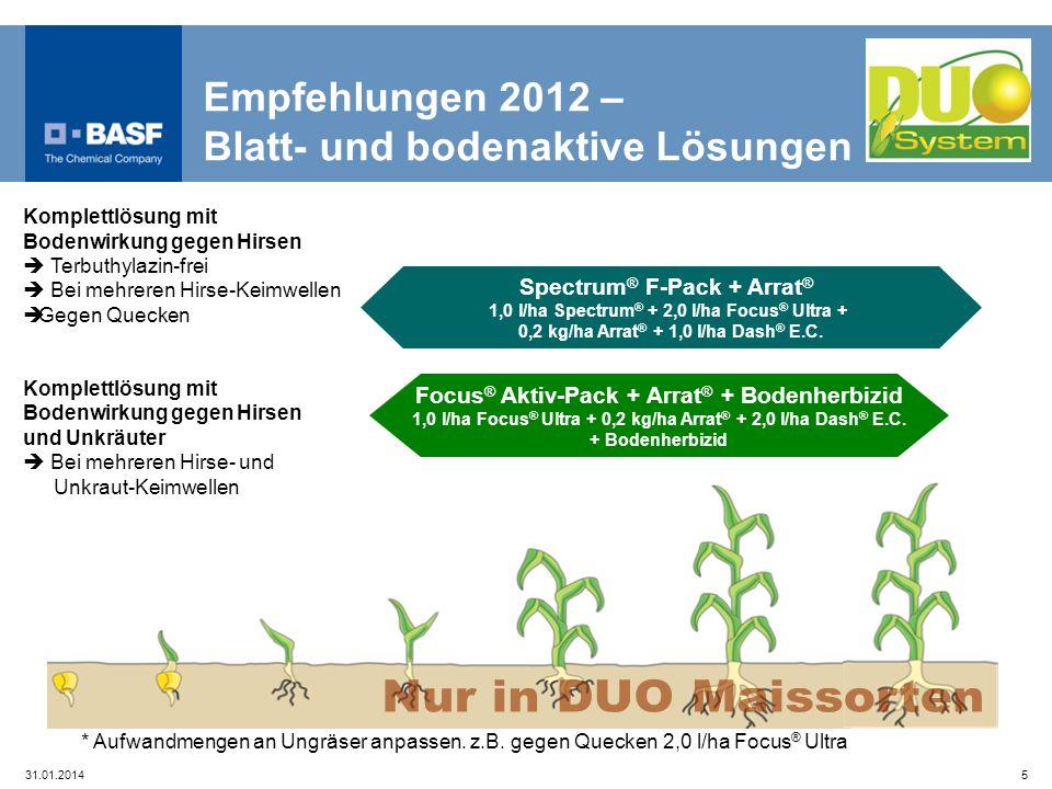 Empfehlungen 2012 – Blatt- und bodenaktive Lösungen