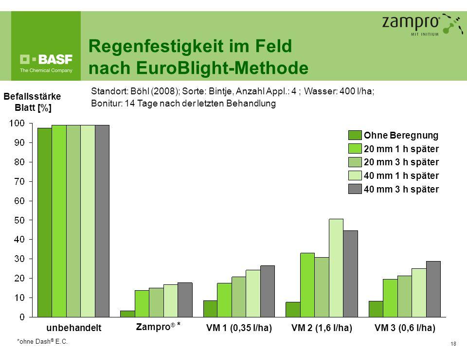 Regenfestigkeit im Feld nach EuroBlight-Methode