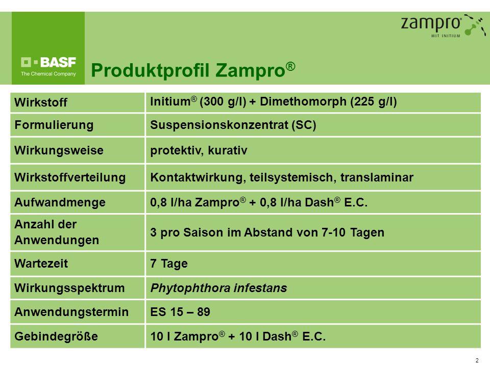 Produktprofil Zampro®