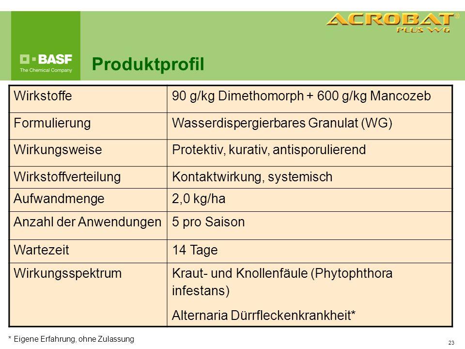 Produktprofil Wirkstoffe 90 g/kg Dimethomorph + 600 g/kg Mancozeb