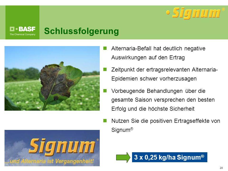 Schlussfolgerung 3 x 0,25 kg/ha Signum®