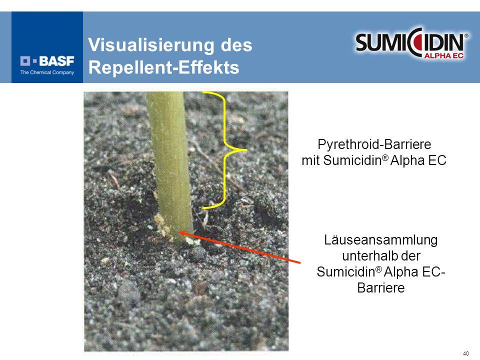 Visualisierung des Repellent-Effekts