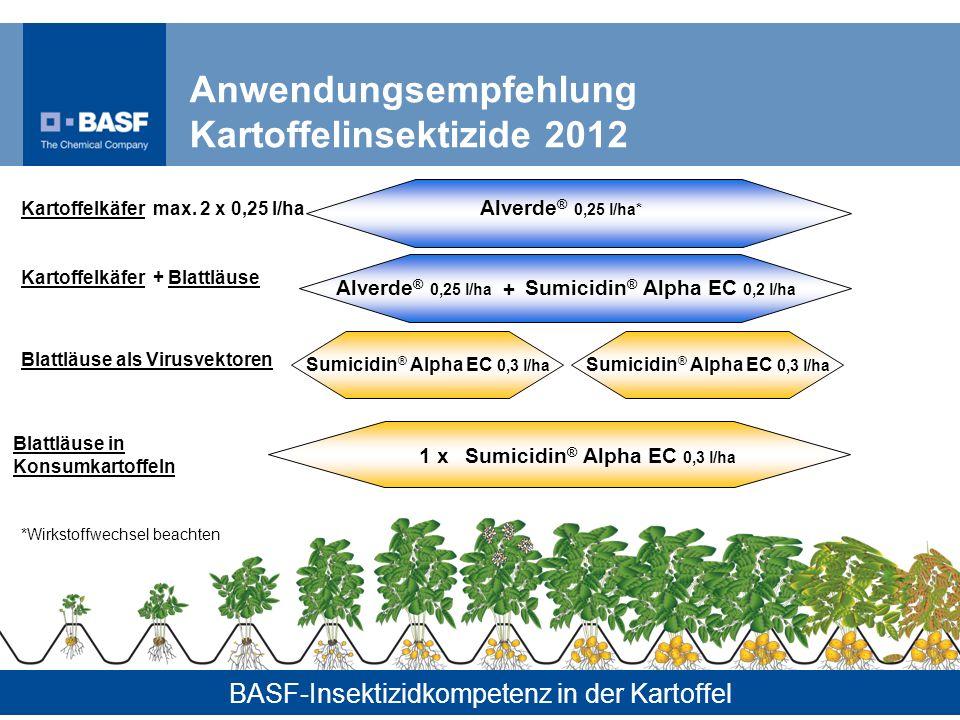 BASF-Insektizidkompetenz in der Kartoffel