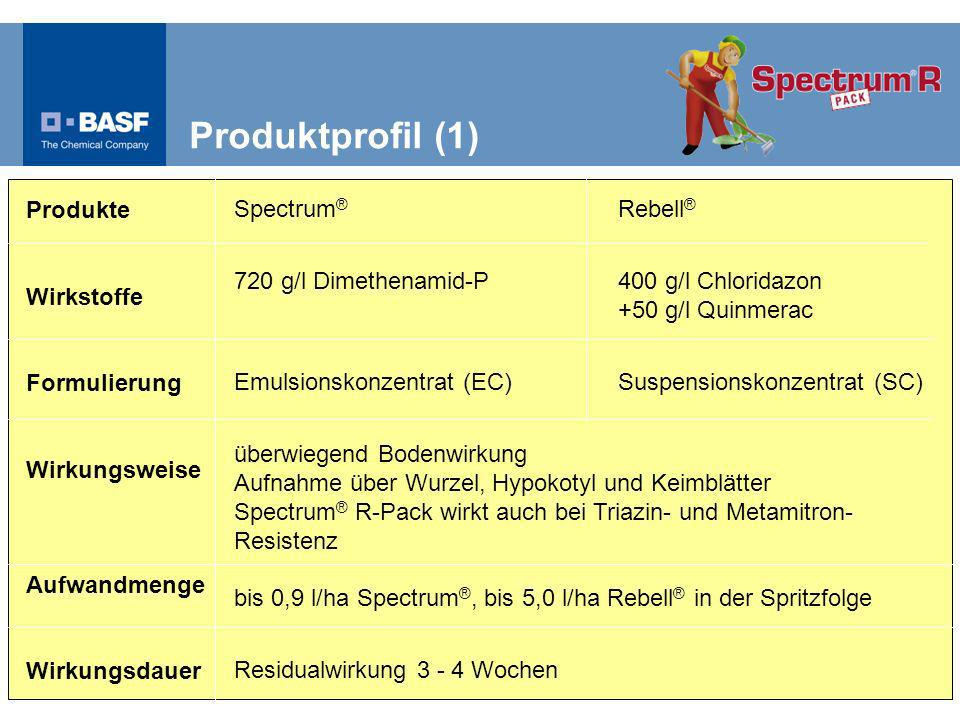 Produktprofil (1) Produkte Spectrum® Rebell®