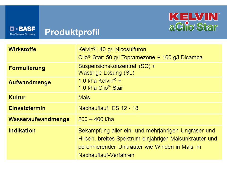 Produktprofil Wirkstoffe