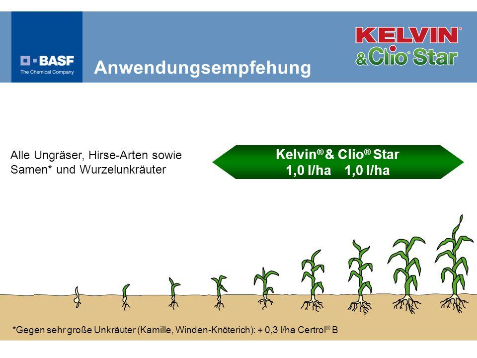 Anwendungsempfehung Kelvin® & Clio® Star 1,0 l/ha 1,0 l/ha