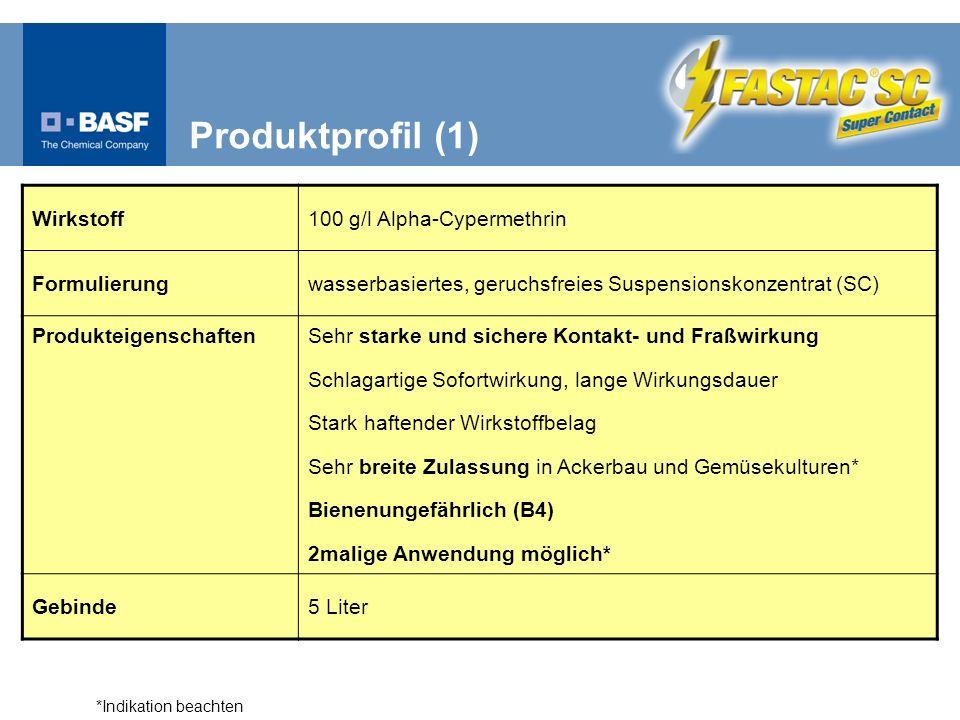 Produktprofil (1) Wirkstoff 100 g/l Alpha-Cypermethrin Formulierung