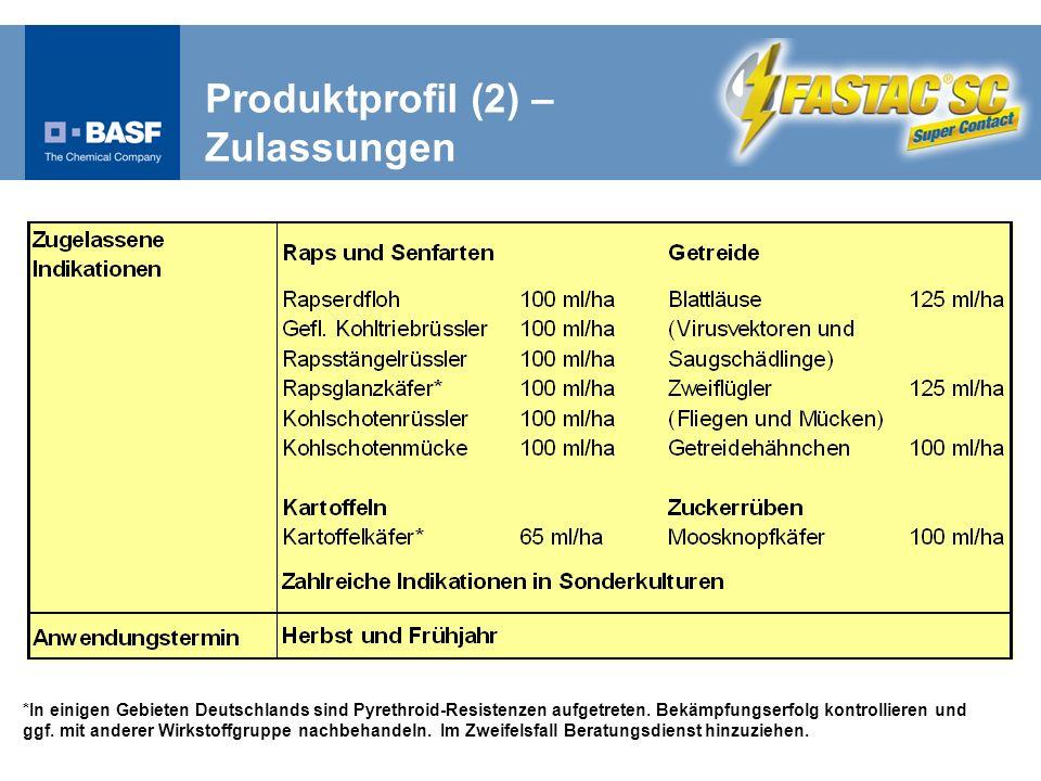 Produktprofil (2) – Zulassungen