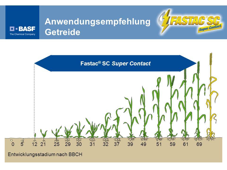 Fastac® SC Super Contact