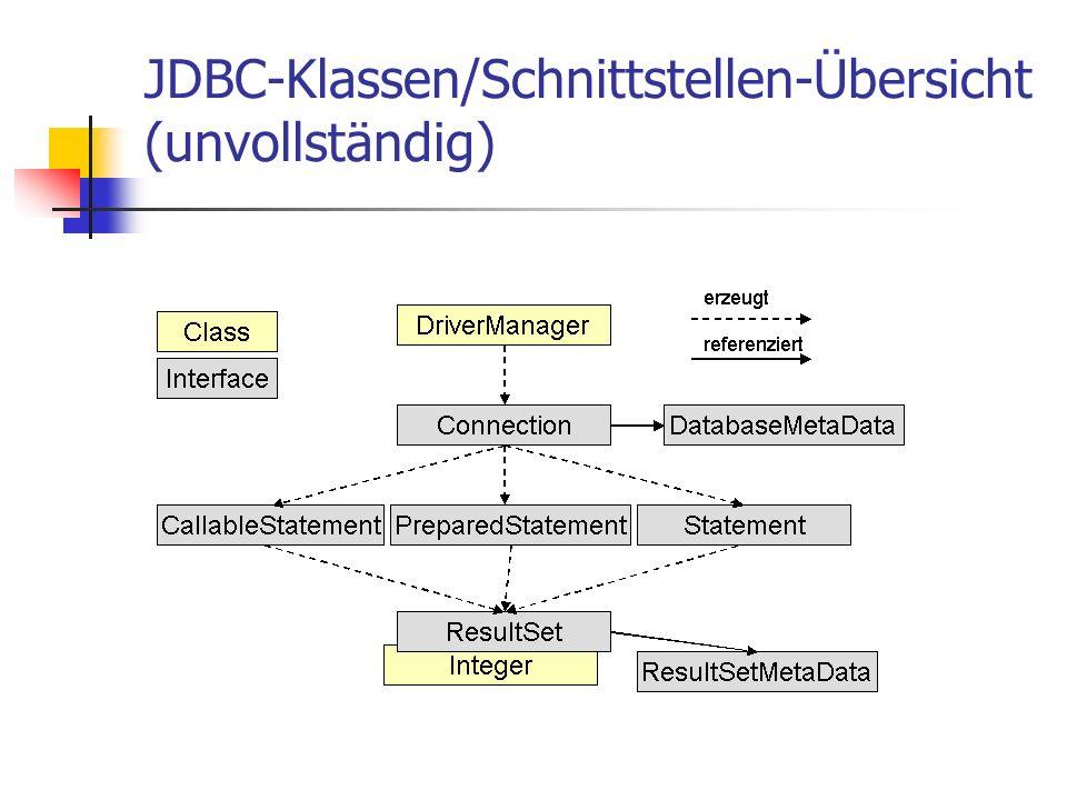 JDBC-Klassen/Schnittstellen-Übersicht (unvollständig)