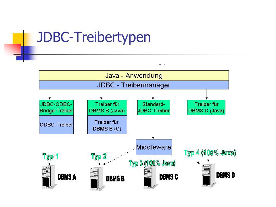 JDBC-Treibertypen