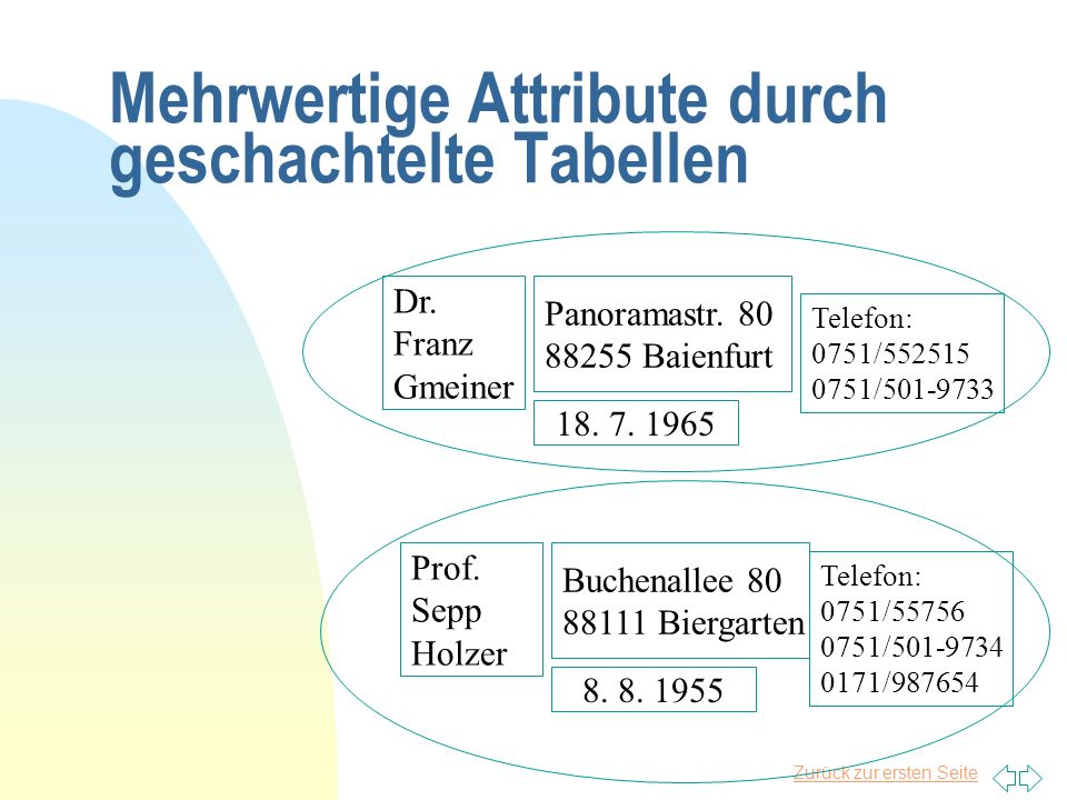 Mehrwertige Attribute durch geschachtelte Tabellen