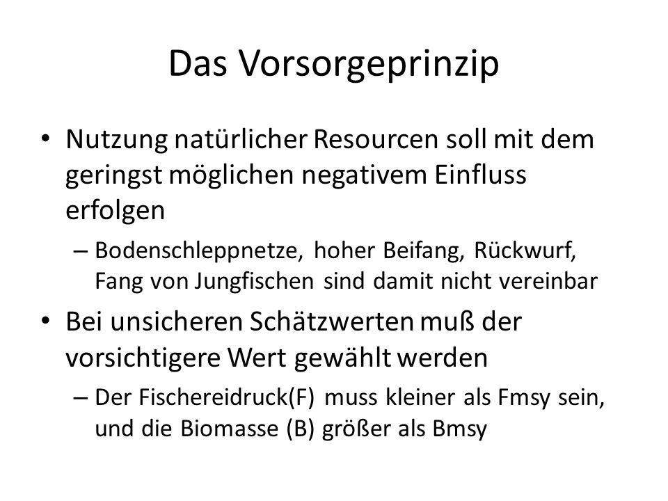 Das Vorsorgeprinzip Nutzung natürlicher Resourcen soll mit dem geringst möglichen negativem Einfluss erfolgen.