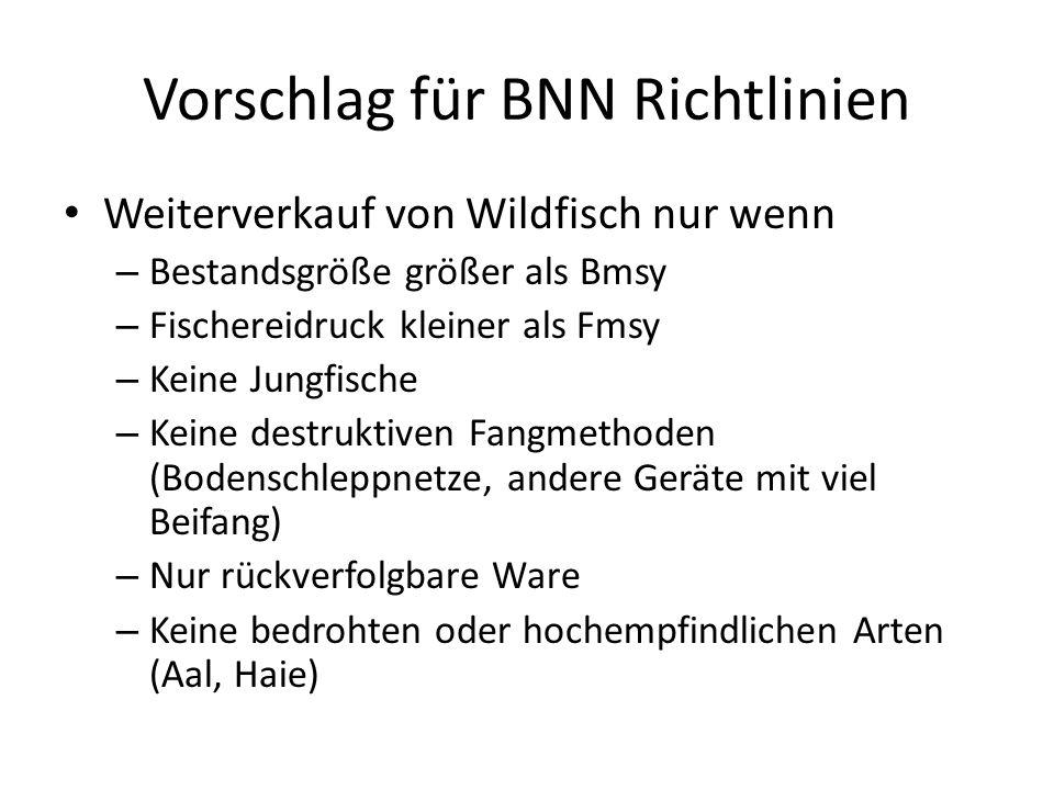 Vorschlag für BNN Richtlinien