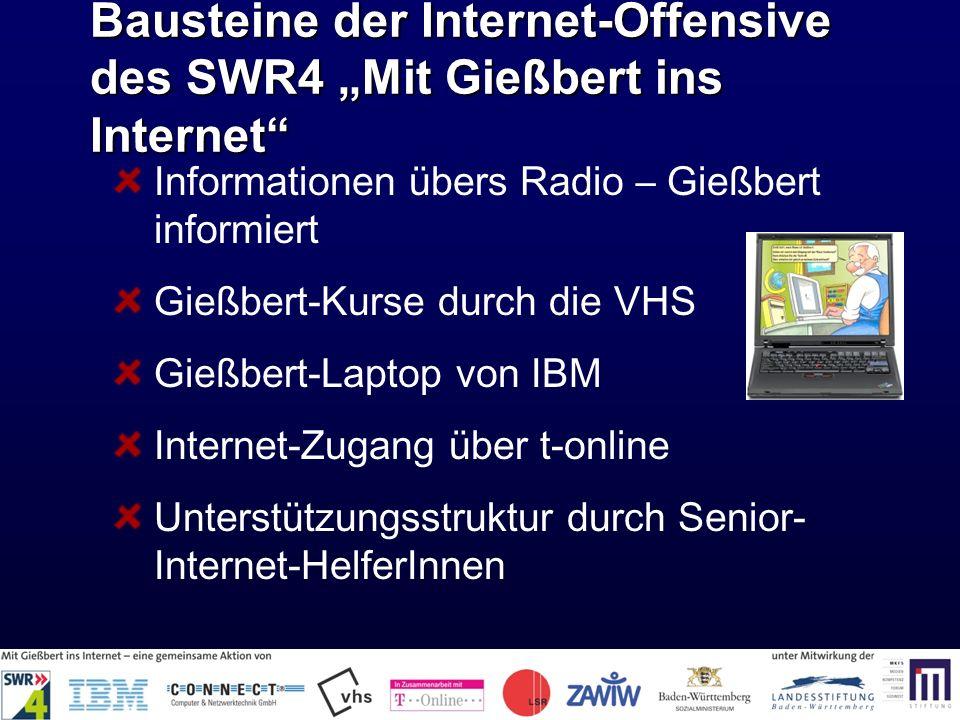 """Bausteine der Internet-Offensive des SWR4 """"Mit Gießbert ins Internet"""