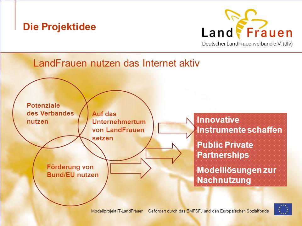 LandFrauen nutzen das Internet aktiv