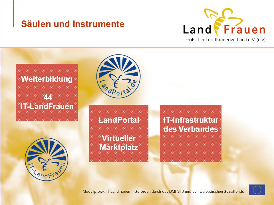 LandPortal Virtueller Marktplatz IT-Infrastruktur des Verbandes