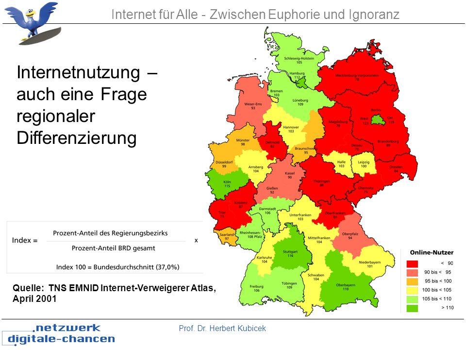 Internetnutzung – auch eine Frage regionaler Differenzierung