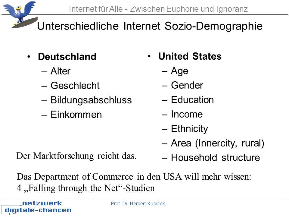 Unterschiedliche Internet Sozio-Demographie