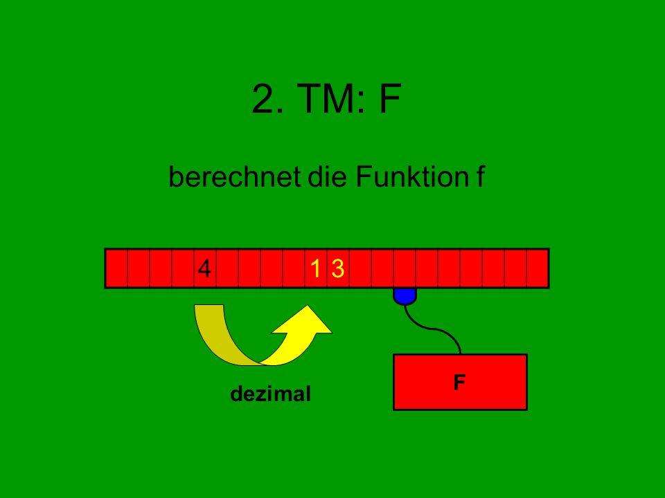 berechnet die Funktion f