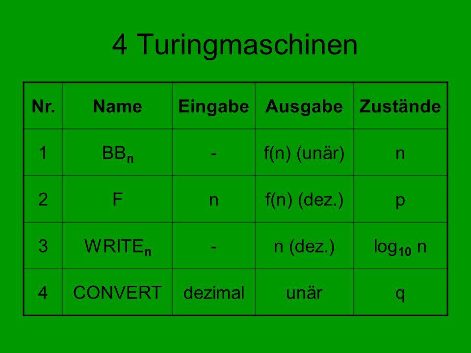 4 Turingmaschinen Nr. Name Eingabe Ausgabe Zustände 1 BBn -