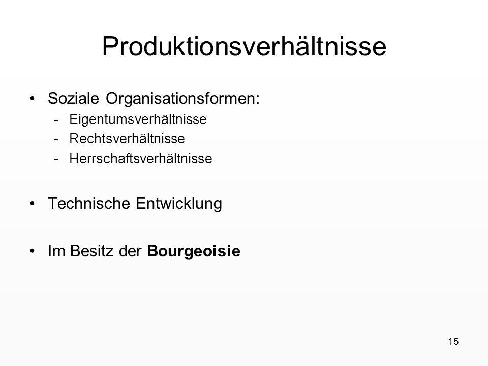 Produktionsverhältnisse