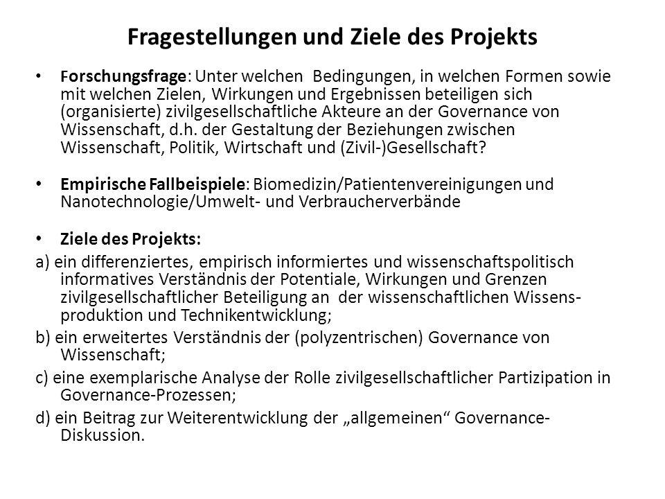 Fragestellungen und Ziele des Projekts