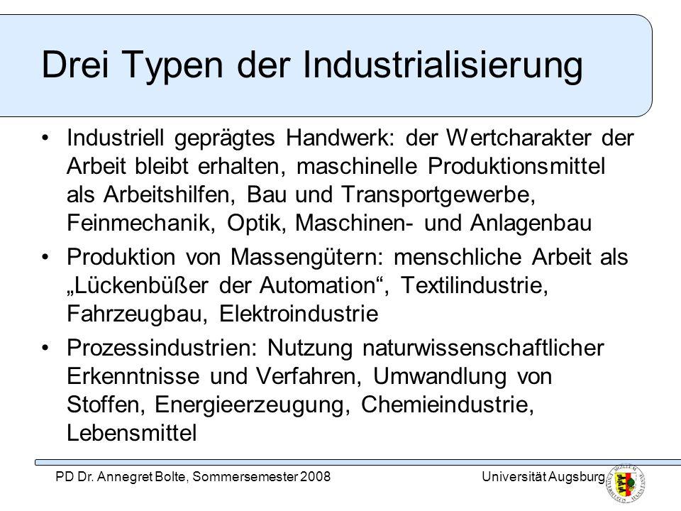 Drei Typen der Industrialisierung