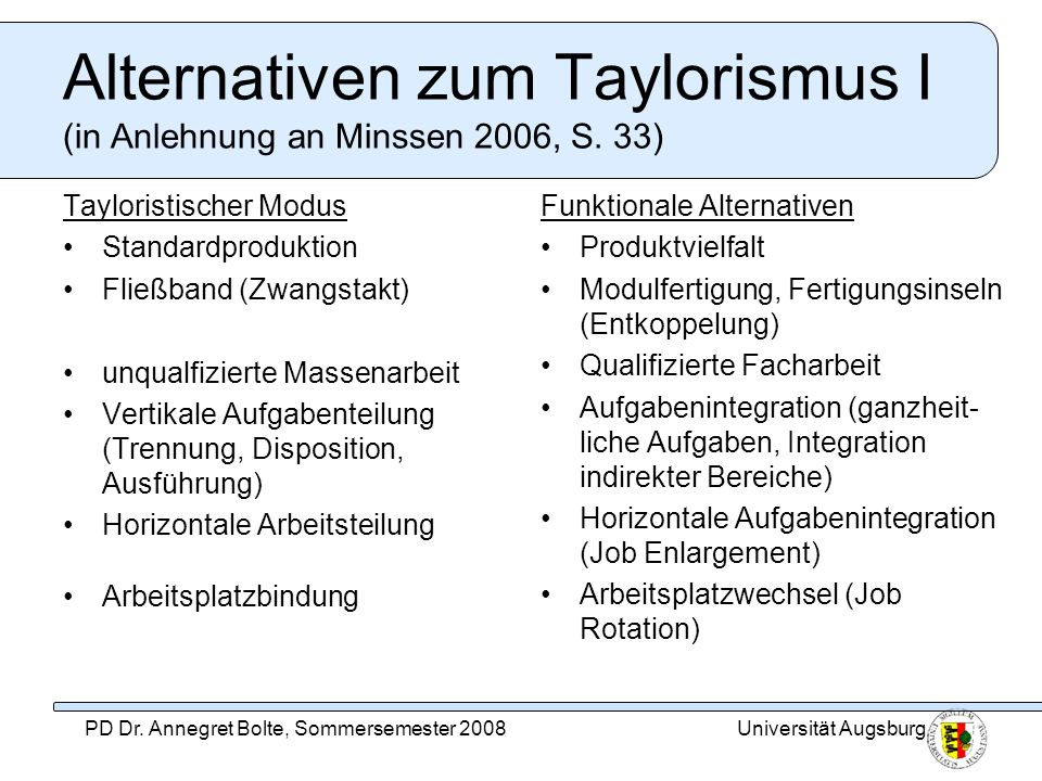 Alternativen zum Taylorismus I (in Anlehnung an Minssen 2006, S. 33)