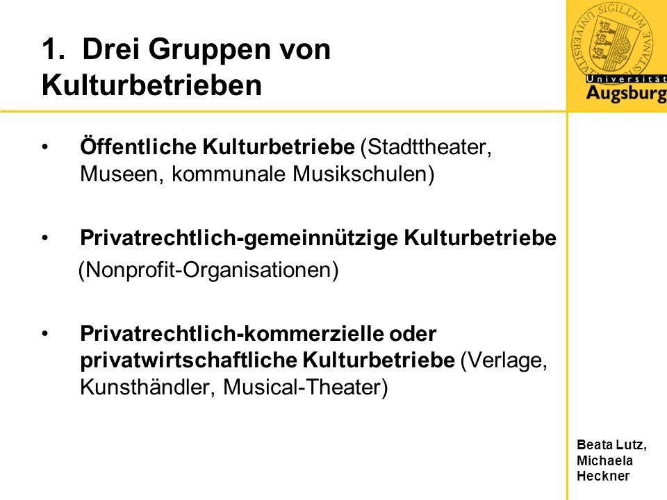 1. Drei Gruppen von Kulturbetrieben