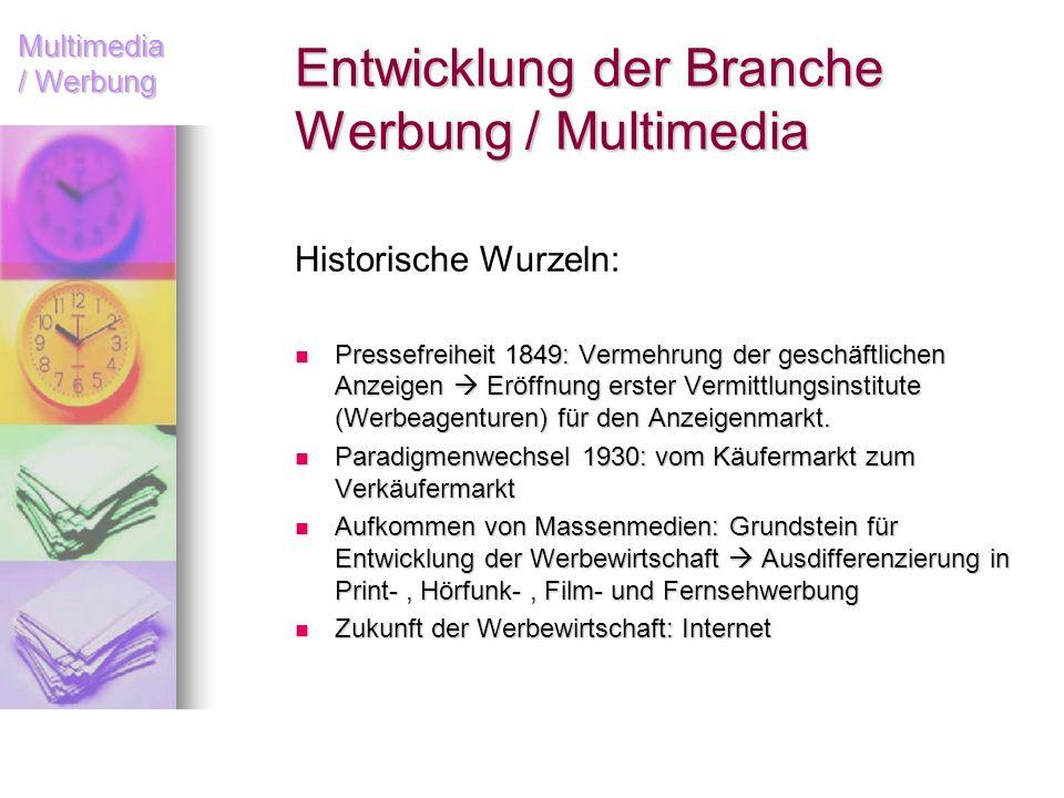 Entwicklung der Branche Werbung / Multimedia
