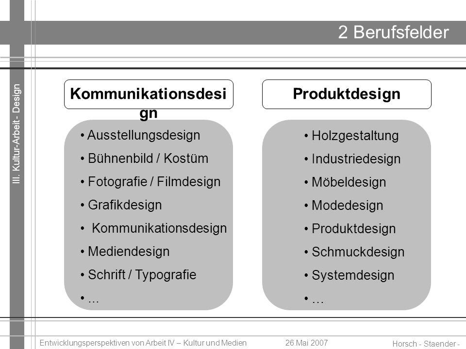 2 Berufsfelder Produktdesign Ausstellungsdesign Holzgestaltung