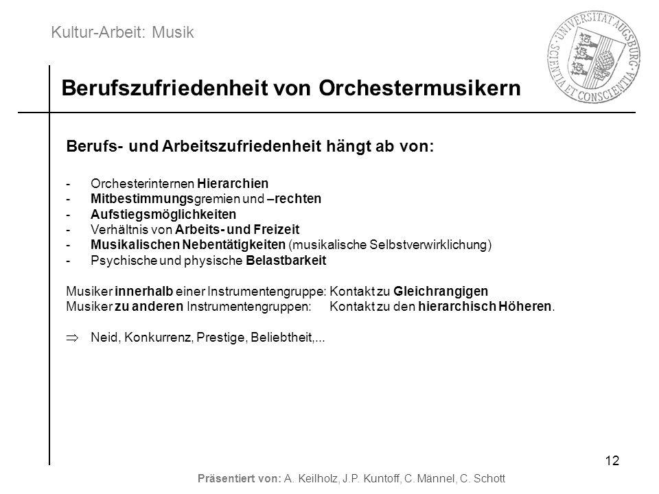 Berufszufriedenheit von Orchestermusikern