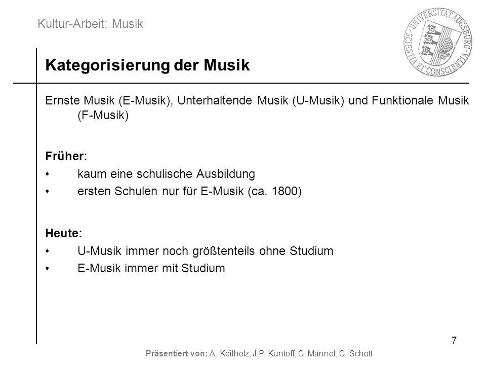 Kategorisierung der Musik