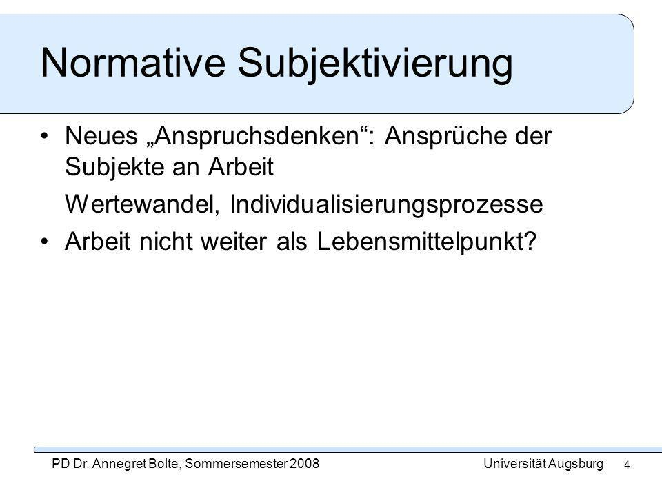 Normative Subjektivierung