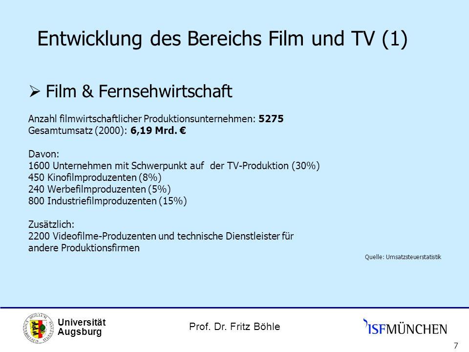 Entwicklung des Bereichs Film und TV (1)