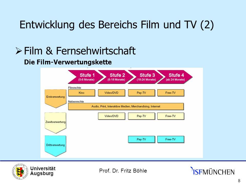 Entwicklung des Bereichs Film und TV (2)