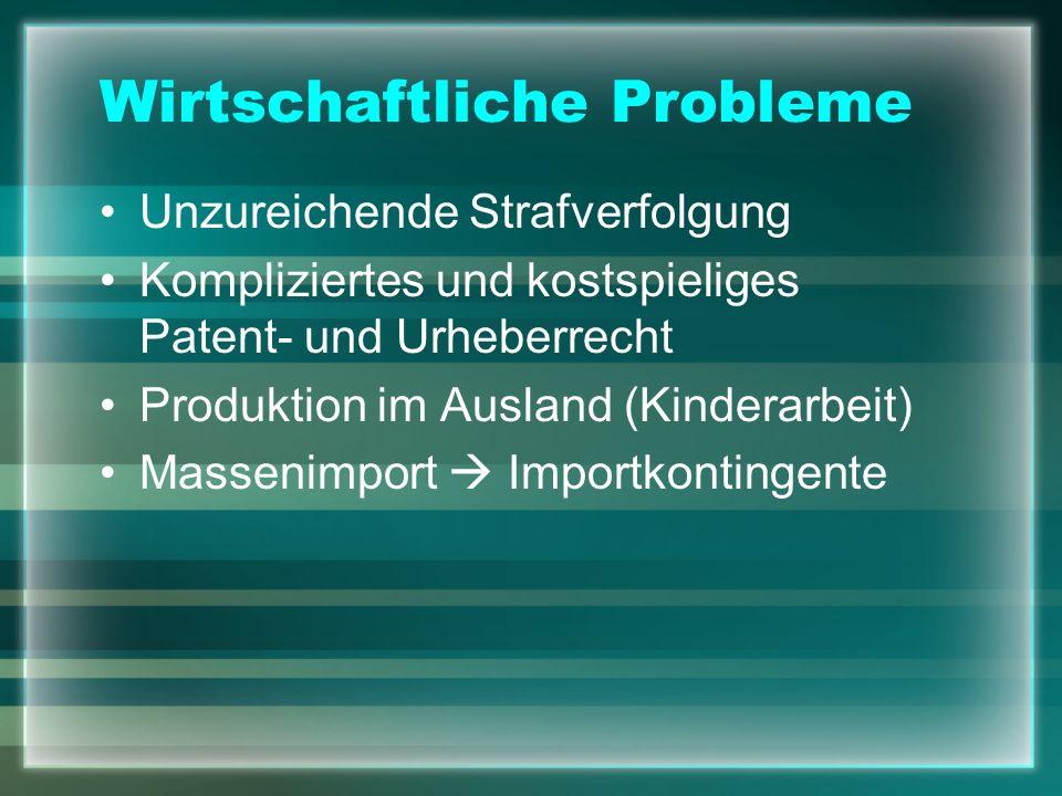 Wirtschaftliche Probleme