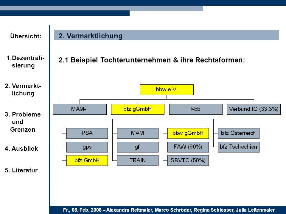 2. Vermarktlichung 2.1 Beispiel Tochterunternehmen & ihre Rechtsformen: