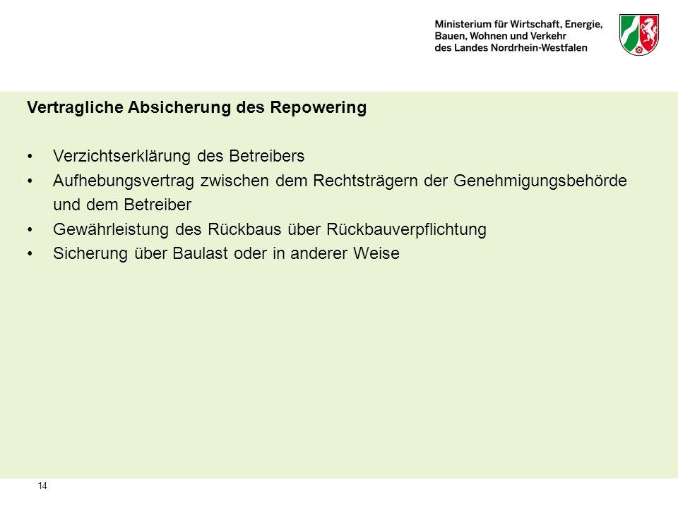 Vertragliche Absicherung des Repowering